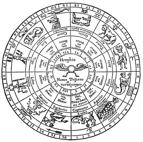 Calendar Art Meaning : Secret teachings of all ages the zodiac and its signs