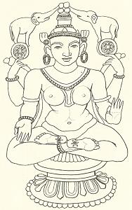 Devi mudra in Padmasana